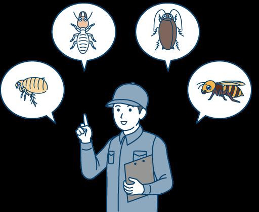 害虫駆除ならお手伝い屋にお任せください。